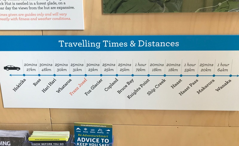 travelling times & distances